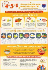 Tăng cường sức khỏe trong mùa dịch